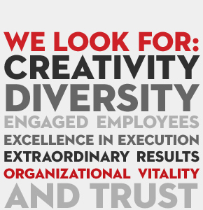 creativity diversity and trust